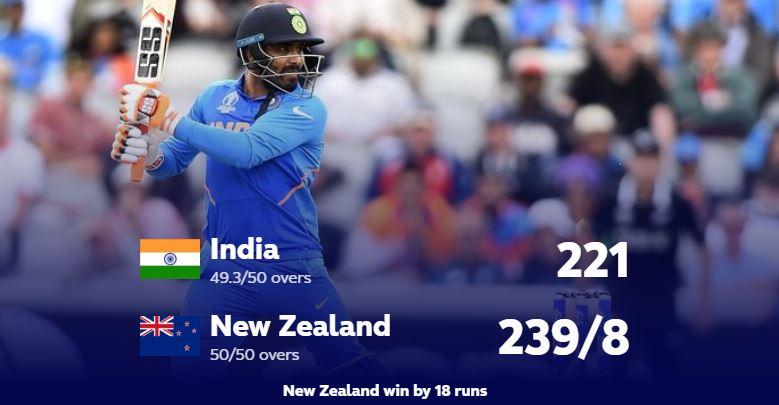 विश्वकप क्रिकेट २०१९ मा भारतको यात्रा सकियो, न्युजिल्यान्ड फाइनलमा प्रवेश