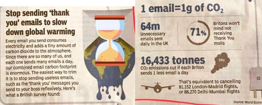 जानी राखौँ, इमेल पठाउँदा कार्बन फुट प्रिन्टको प्रदूषण कति हुन्छ ?