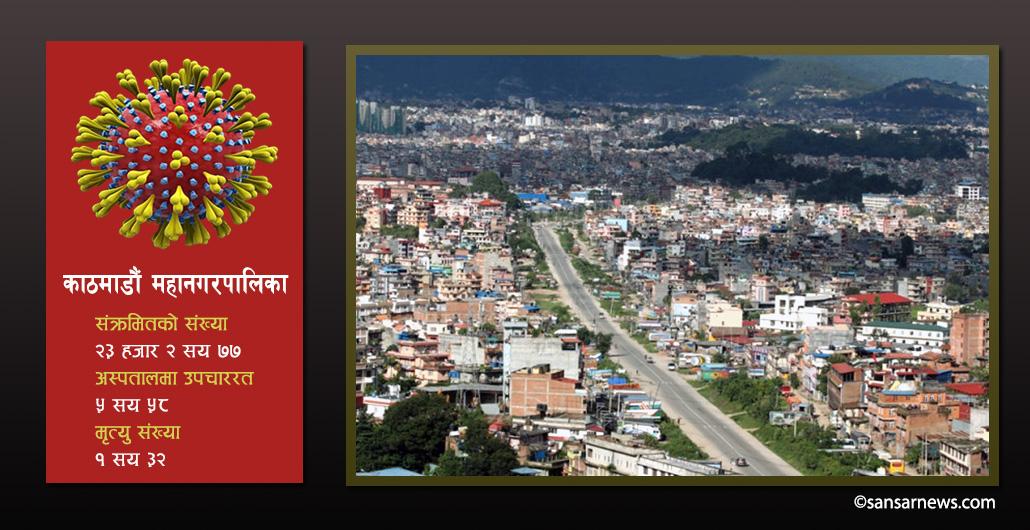 कोरोनाको 'हटस्पट' बन्यो काठमाडौं महानगर, अधिकांश वडामा ५ सय बढि संक्रमित, कुन वडामा कति ?