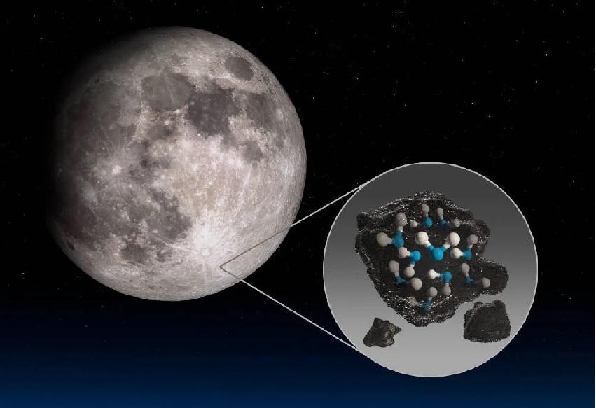 चन्द्रमामा भेटियो पानी